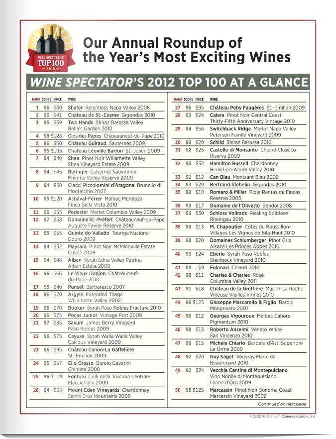 wine of the year 2012